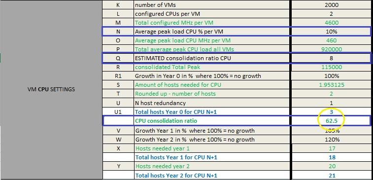 Userguide – vSphere Cluster Calculator -
